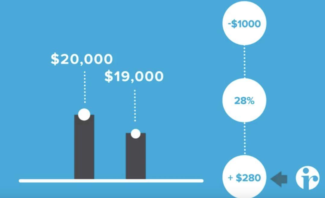 全球最严厉资本利得税来了!新西兰税务最终报告最详细解读