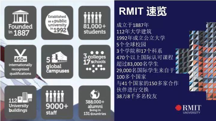 招生见面:墨尔本皇家理工大学RMIT 来奥克兰招生