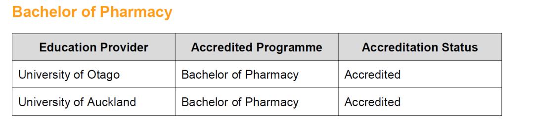 新西兰药学专业那些事