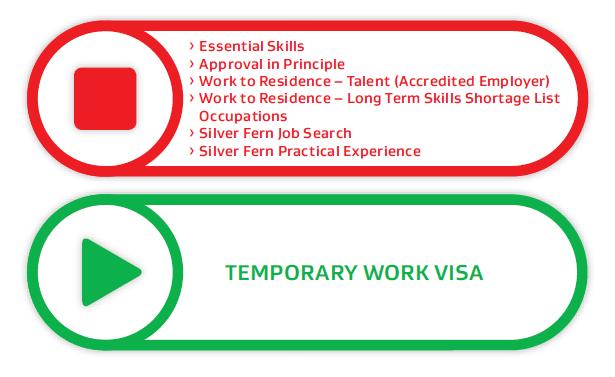 移民局又搞事情!给雇主、海外雇员的全新攻略!9.17新政解读终极篇