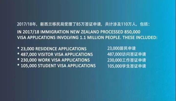 干货!新西兰移民局内部审理流程大揭秘!