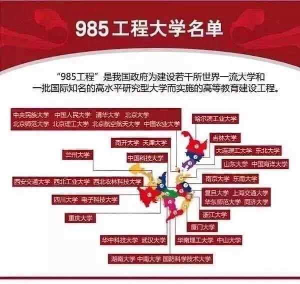 接受CN优质高等教育,这条路径你知道吗?