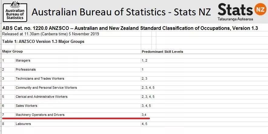 重磅!今儿颁布的这份文件未来将影响新西兰移民十年!